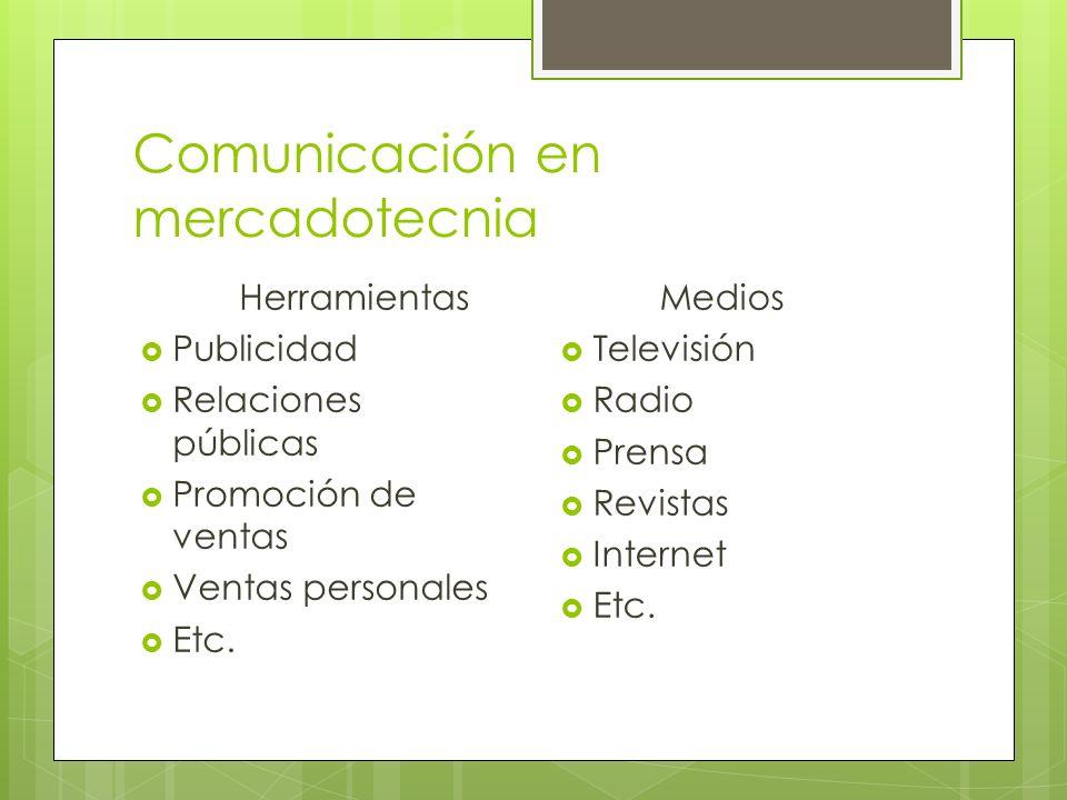 Comunicación en mercadotecnia