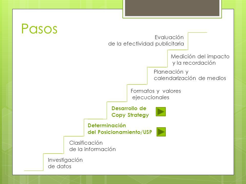 Pasos Evaluación de la efectividad publicitaria Medición del impacto