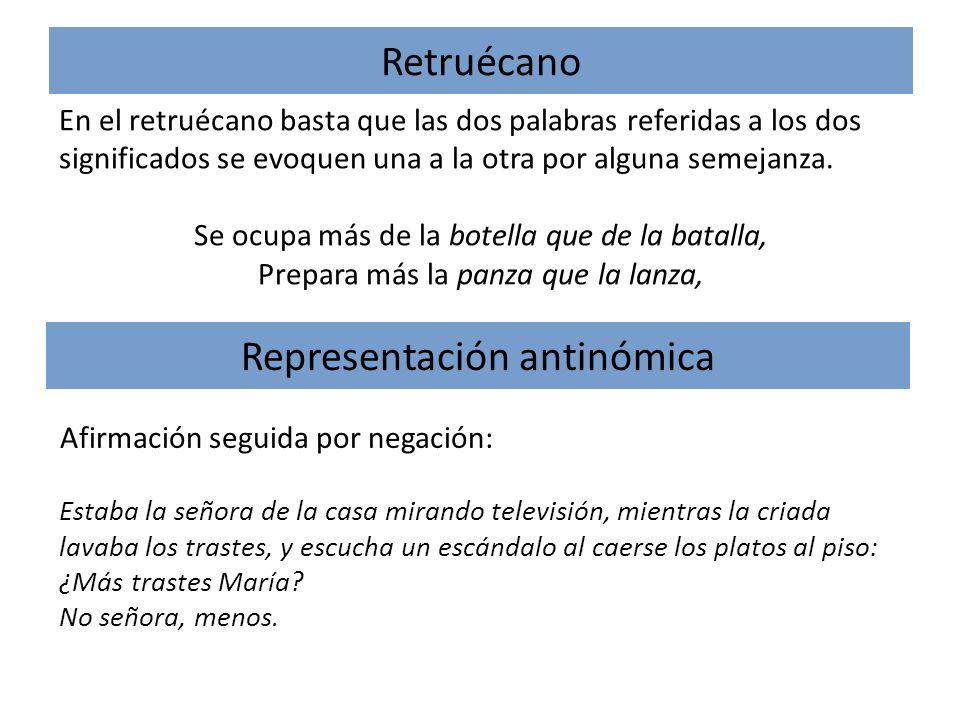 Representación antinómica