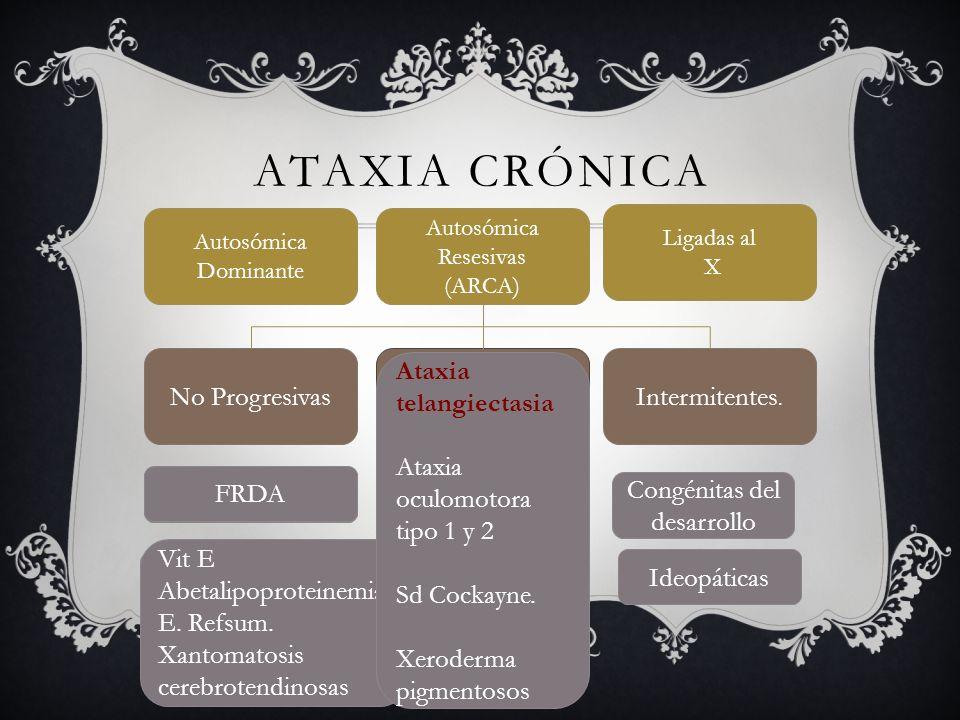 ataxia crónica No Progresivas Ataxia telangiectasia