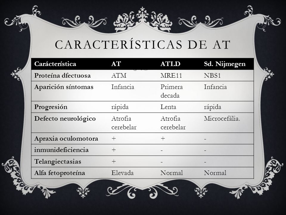 Características de AT Carácterística AT ATLD Sd. Nijmegen