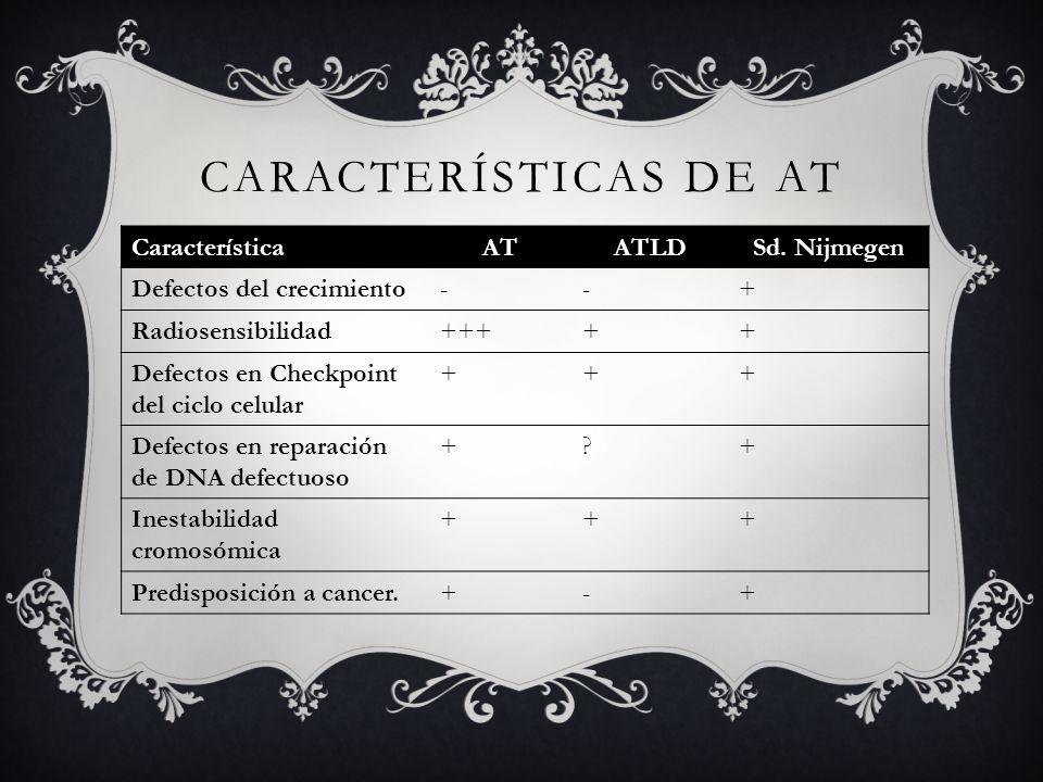 Características de AT Característica AT ATLD Sd. Nijmegen