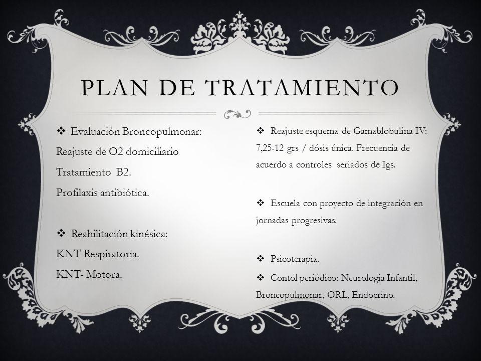 Plan de tratamiento Evaluación Broncopulmonar: