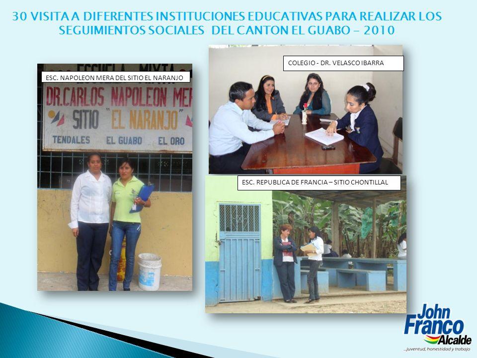 30 VISITA A DIFERENTES INSTITUCIONES EDUCATIVAS PARA REALIZAR LOS SEGUIMIENTOS SOCIALES DEL CANTON EL GUABO - 2010