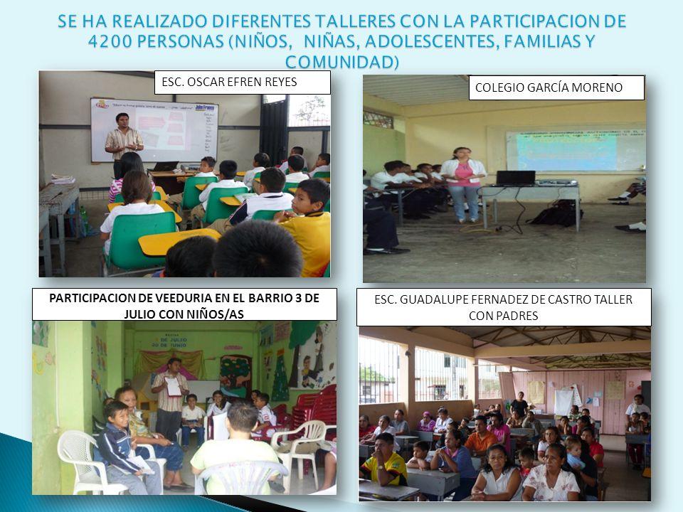 PARTICIPACION DE VEEDURIA EN EL BARRIO 3 DE JULIO CON NIÑOS/AS