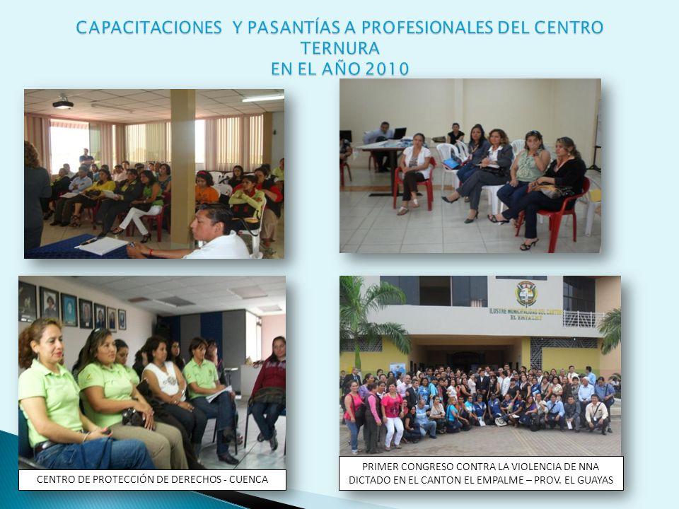 CENTRO DE PROTECCIÓN DE DERECHOS - CUENCA