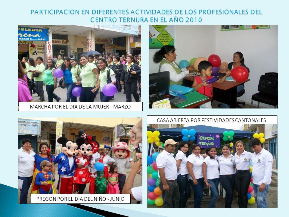 PARTICIPACION EN DIFERENTES ACTIVIDADES DE LOS PROFESIONALES DEL CENTRO TERNURA EN EL AÑO 2010