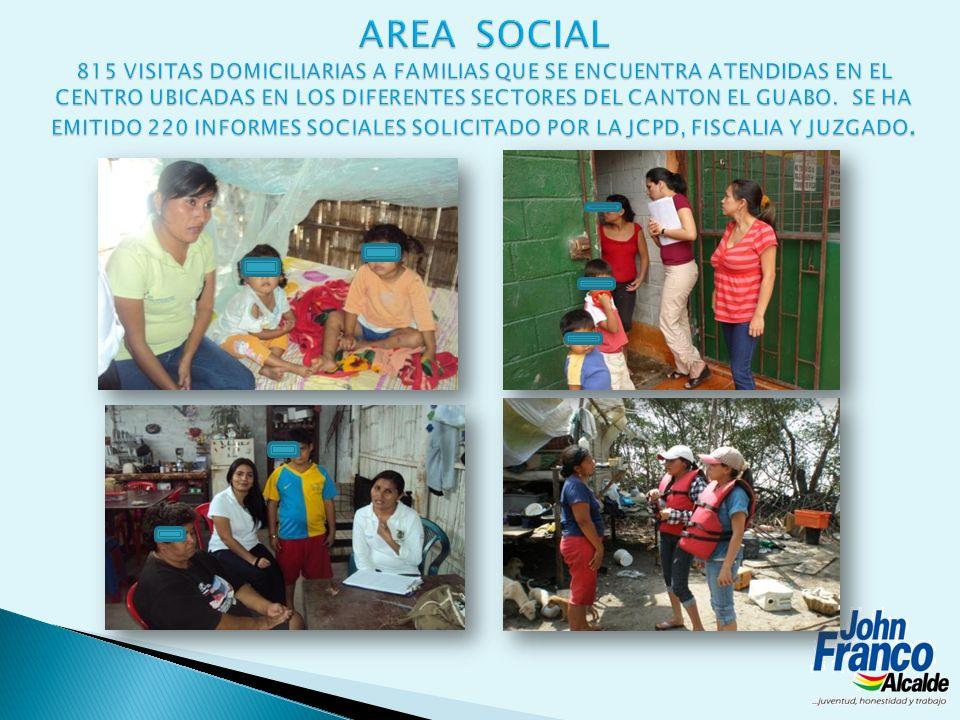 AREA SOCIAL 815 VISITAS DOMICILIARIAS A FAMILIAS QUE SE ENCUENTRA ATENDIDAS EN EL CENTRO UBICADAS EN LOS DIFERENTES SECTORES DEL CANTON EL GUABO.