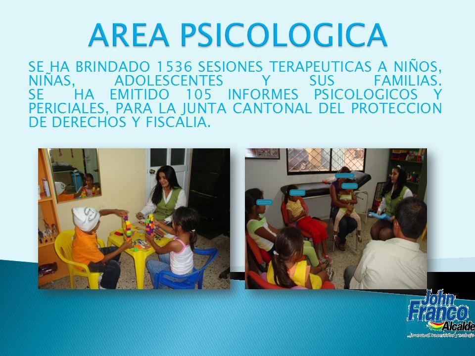 AREA PSICOLOGICA