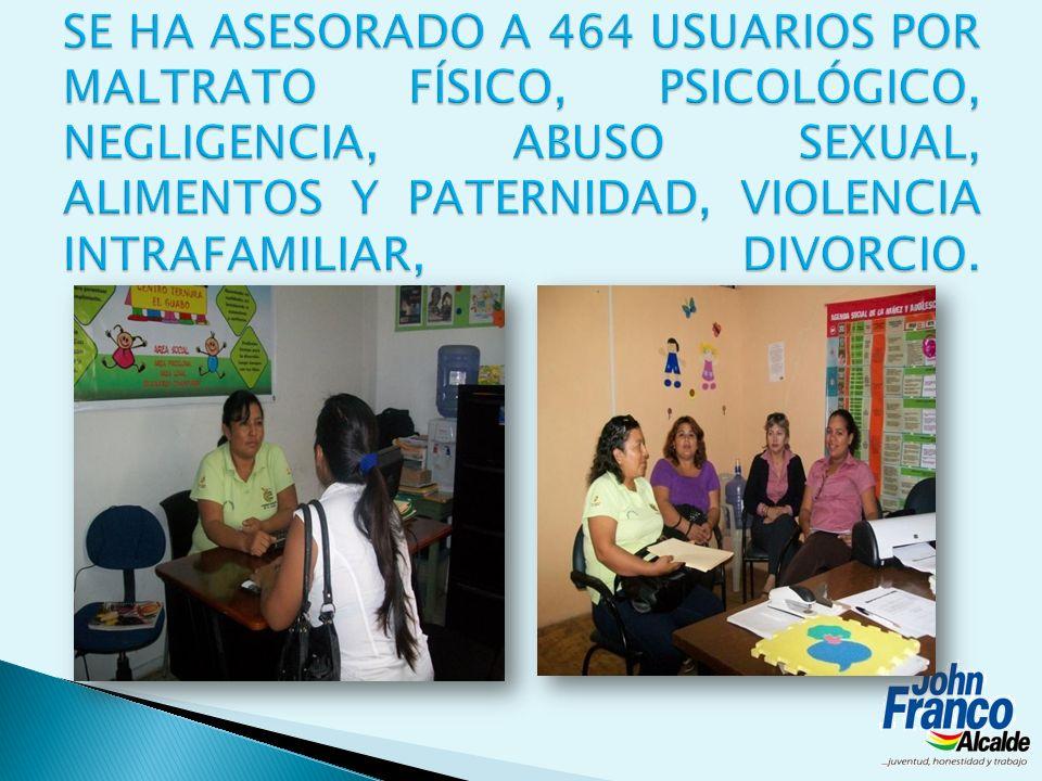 SE HA ASESORADO A 464 USUARIOS POR MALTRATO FÍSICO, PSICOLÓGICO, NEGLIGENCIA, ABUSO SEXUAL, ALIMENTOS Y PATERNIDAD, VIOLENCIA INTRAFAMILIAR, DIVORCIO.
