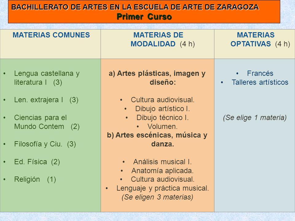 BACHILLERATO DE ARTES. Primer Curso.