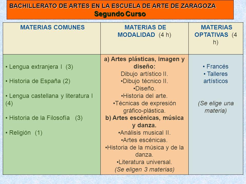 Segundo Curso BACHILLERATO DE ARTES EN LA ESCUELA DE ARTE DE ZARAGOZA