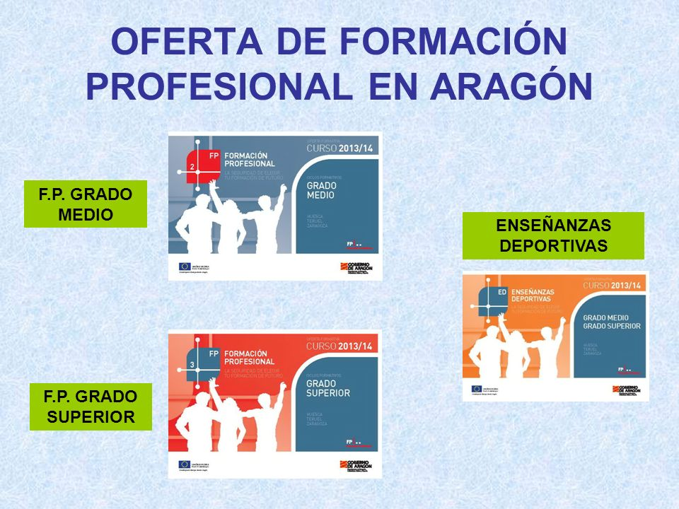OFERTA DE FORMACIÓN PROFESIONAL EN ARAGÓN