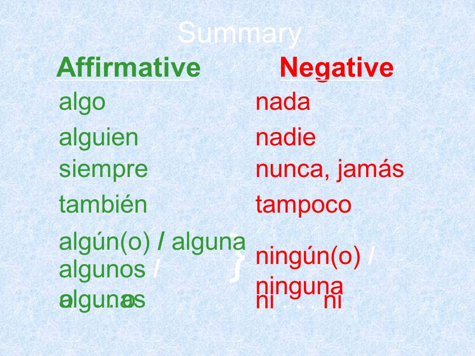 } Summary Affirmative Negative algo nada alguien nadie siempre