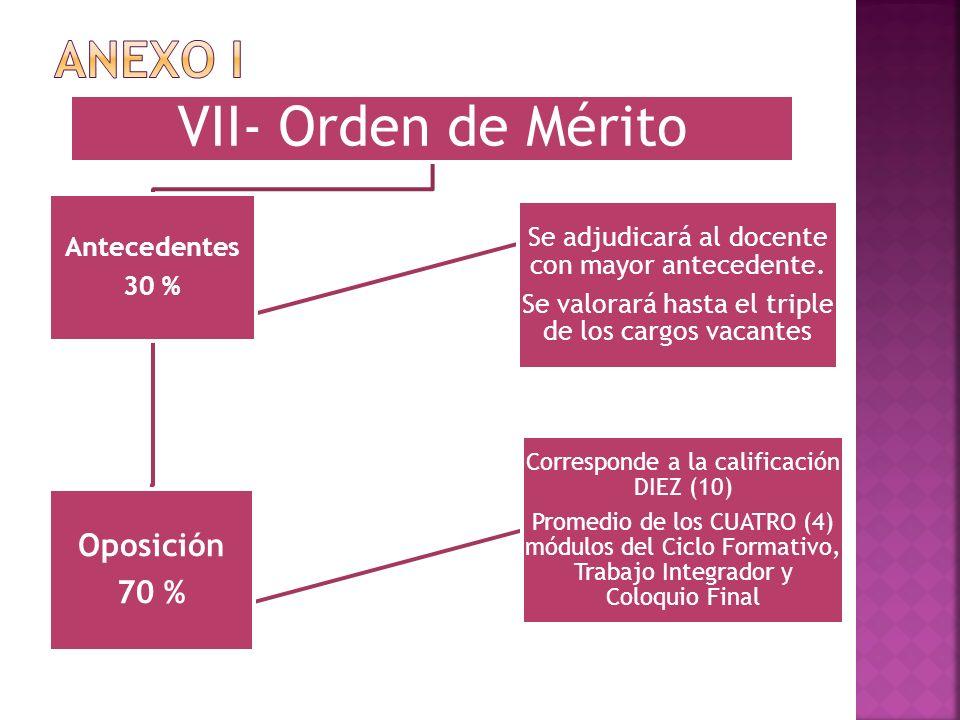VII- Orden de Mérito ANEXO I Oposición 70 %