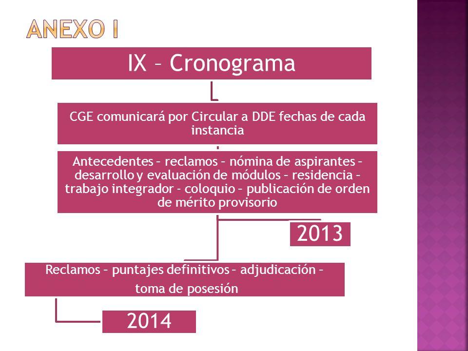 ANEXO I IX – Cronograma. CGE comunicará por Circular a DDE fechas de cada instancia.