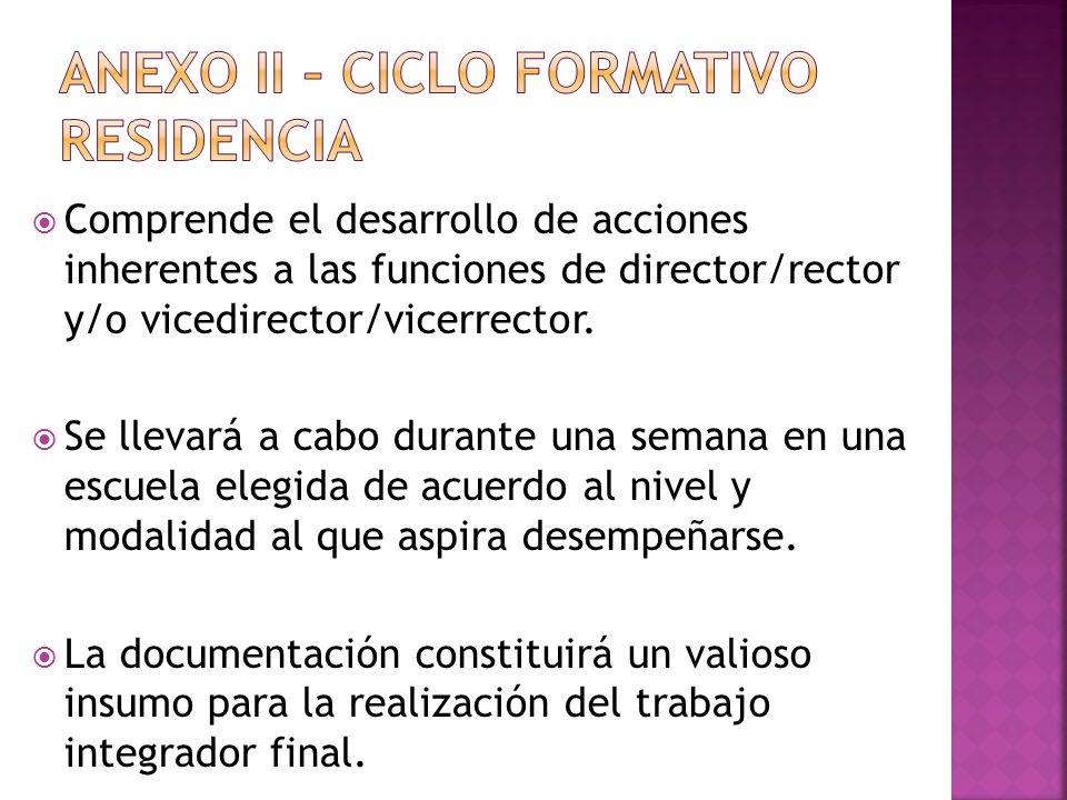ANEXO II – CICLO FORMATIVO Residencia