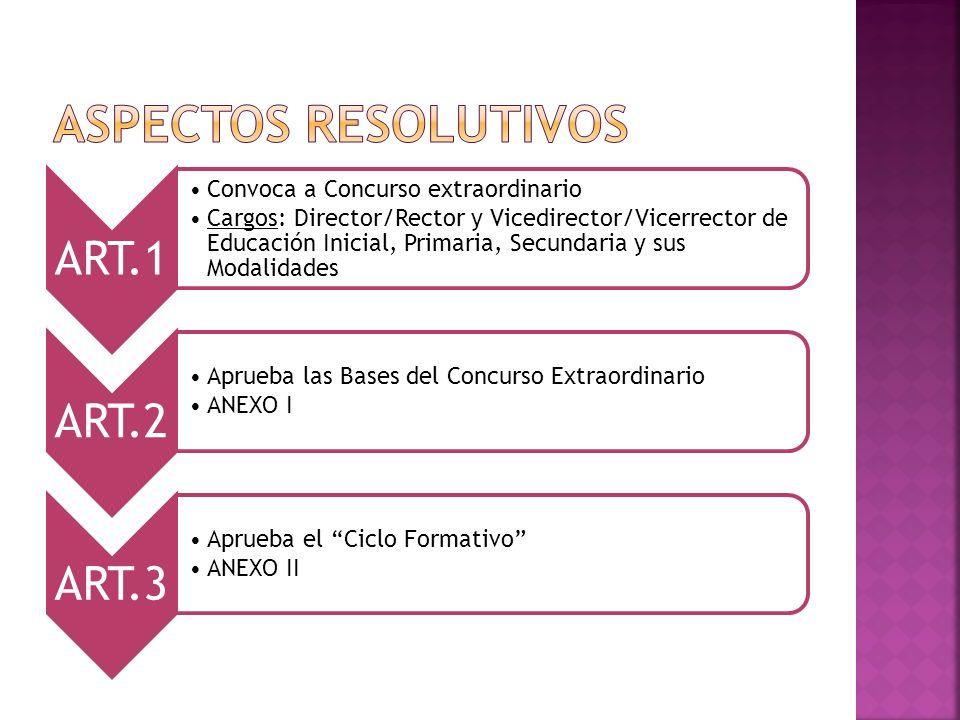 ASPECTOS RESOLUTIVOS ART.1 Convoca a Concurso extraordinario