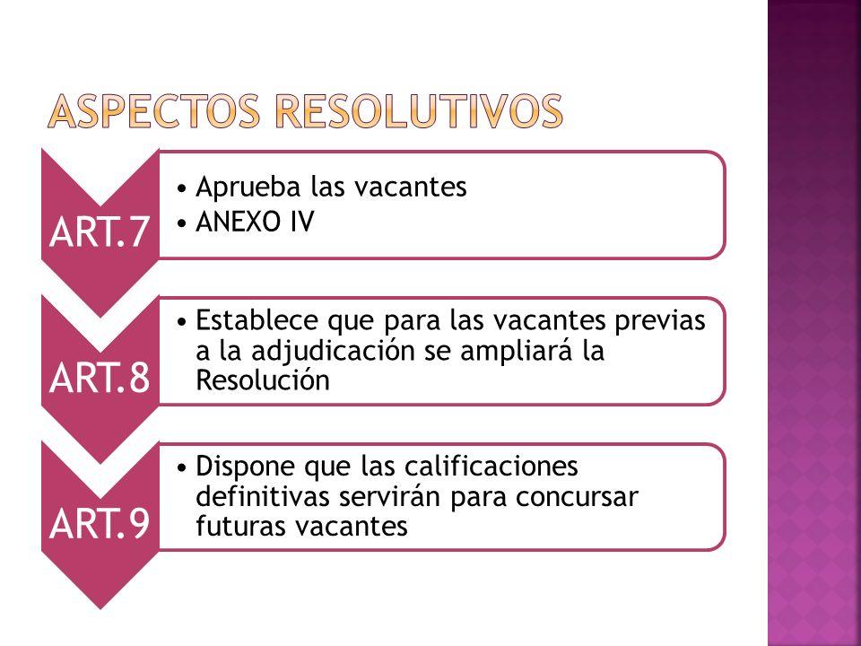 ASPECTOS RESOLUTIVOS ART.7 Aprueba las vacantes ANEXO IV ART.8
