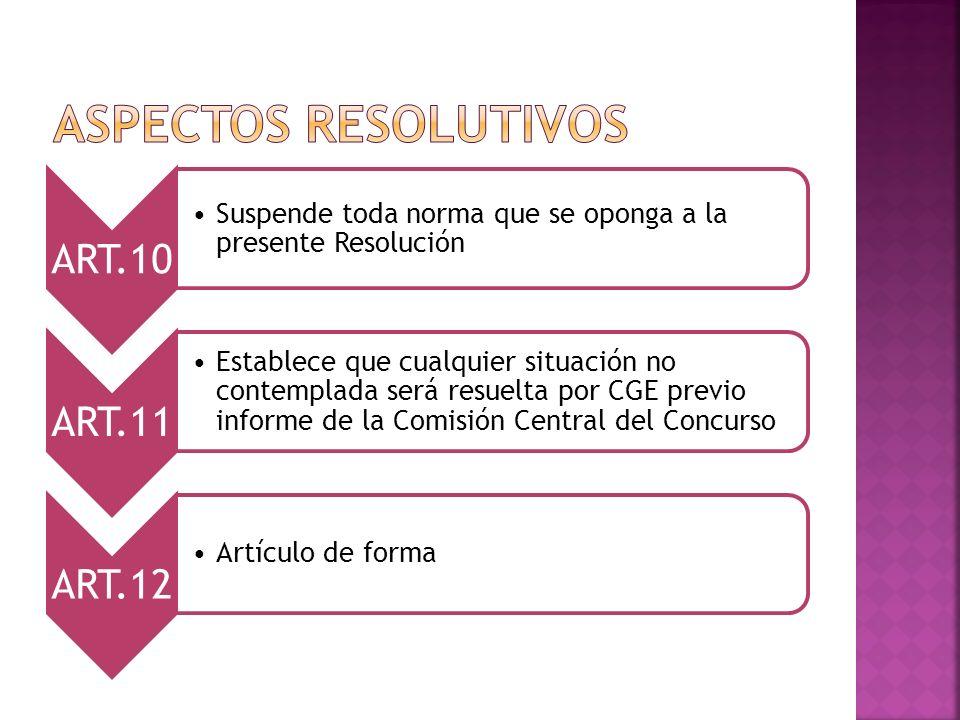 ASPECTOS RESOLUTIVOS ART.10