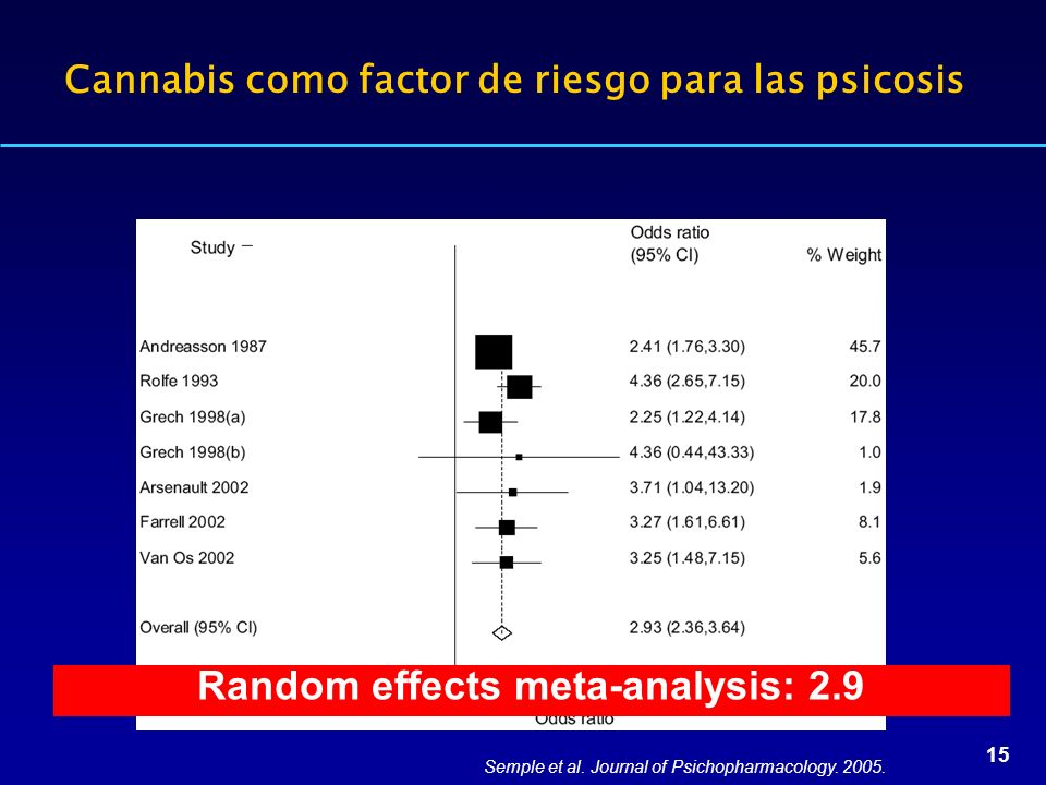 Random effects meta-analysis: 2.9