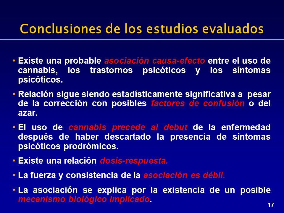 Conclusiones de los estudios evaluados