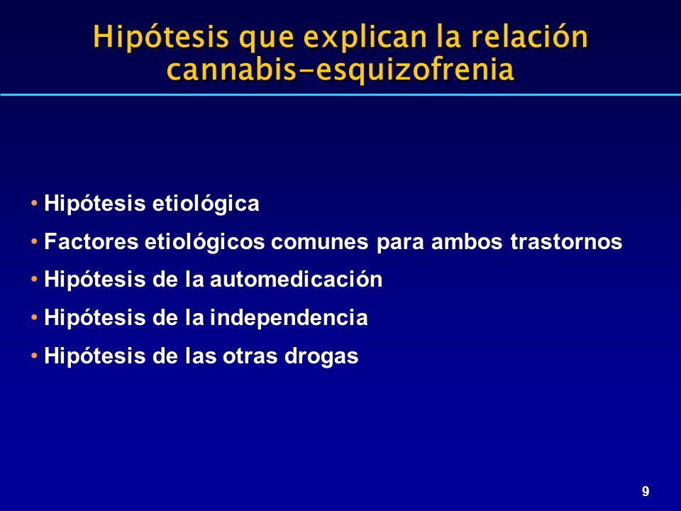 Hipótesis que explican la relación cannabis-esquizofrenia