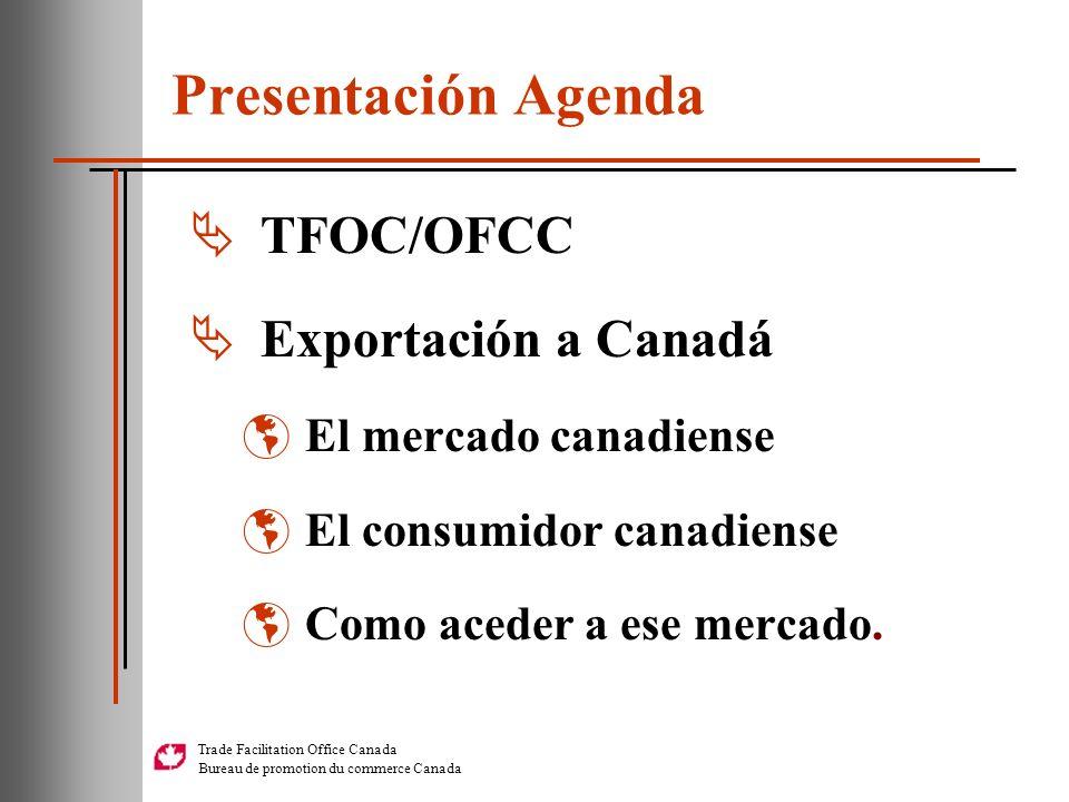 Presentación Agenda TFOC/OFCC Exportación a Canadá