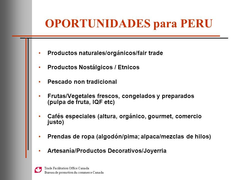 OPORTUNIDADES para PERU