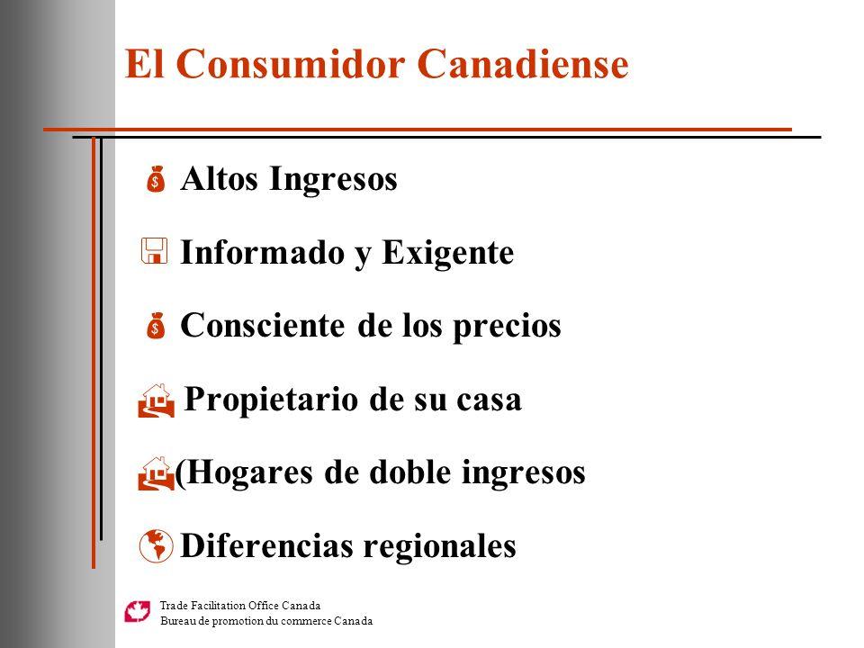 El Consumidor Canadiense