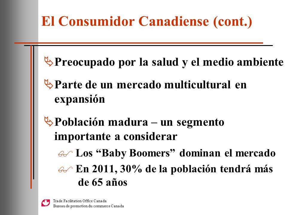 El Consumidor Canadiense (cont.)
