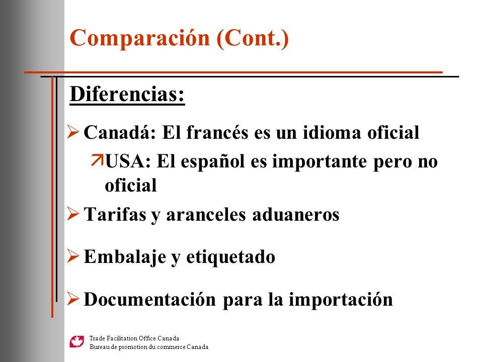 Comparación (Cont.) Diferencias: