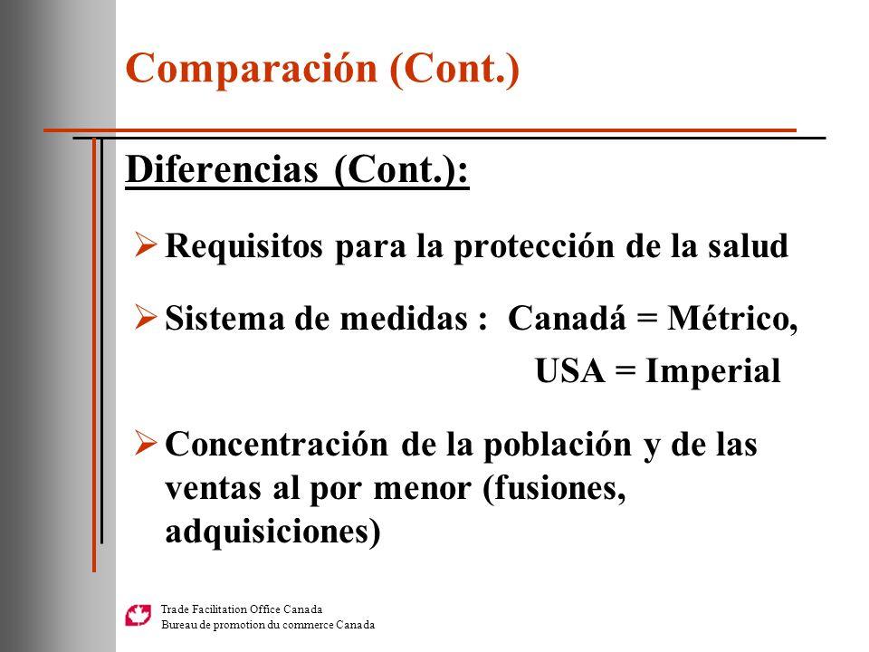 Comparación (Cont.) Diferencias (Cont.):