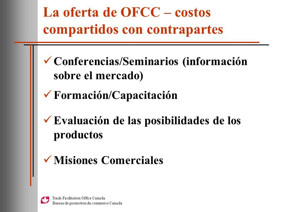 La oferta de OFCC – costos compartidos con contrapartes
