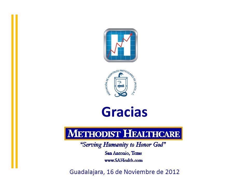 Guadalajara, 16 de Noviembre de 2012