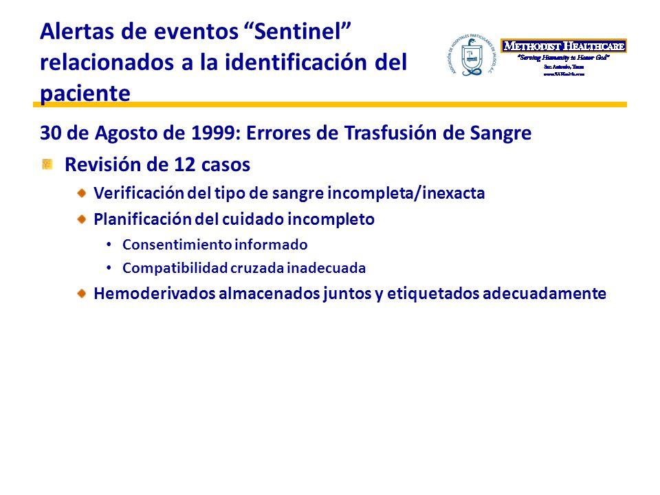 Alertas de eventos Sentinel relacionados a la identificación del paciente