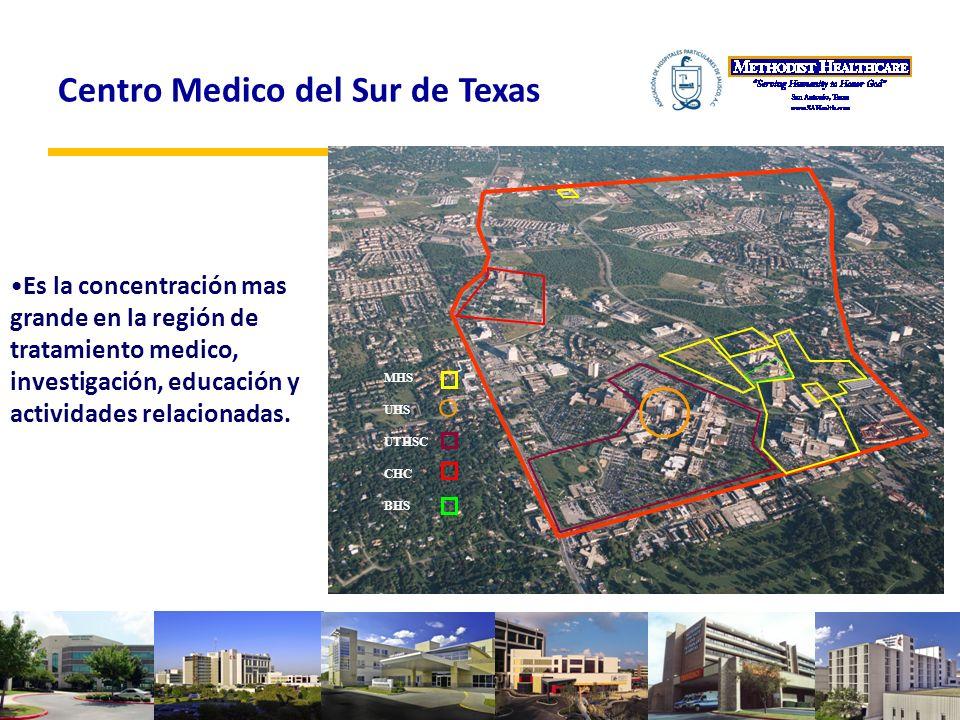 Centro Medico del Sur de Texas