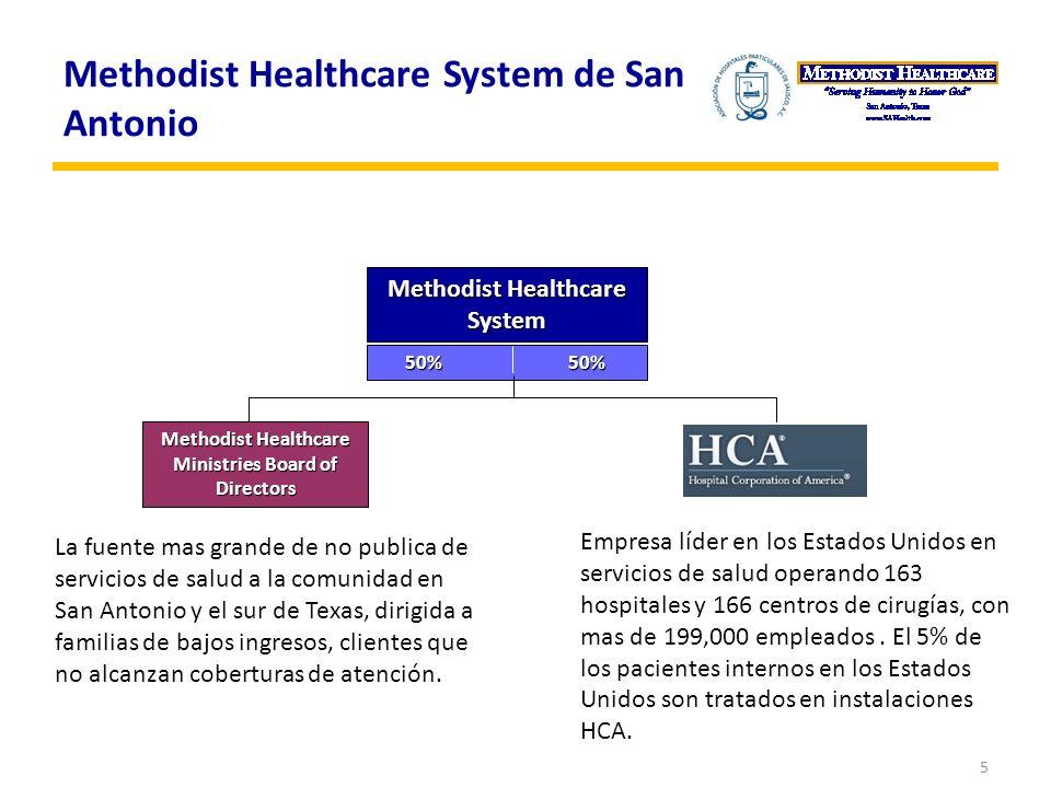 Methodist Healthcare System de San Antonio