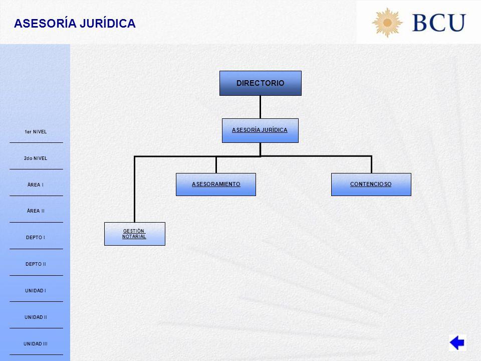ASESORÍA JURÍDICA DIRECTORIO ASESORÍA JURÍDICA ASESORAMIENTO