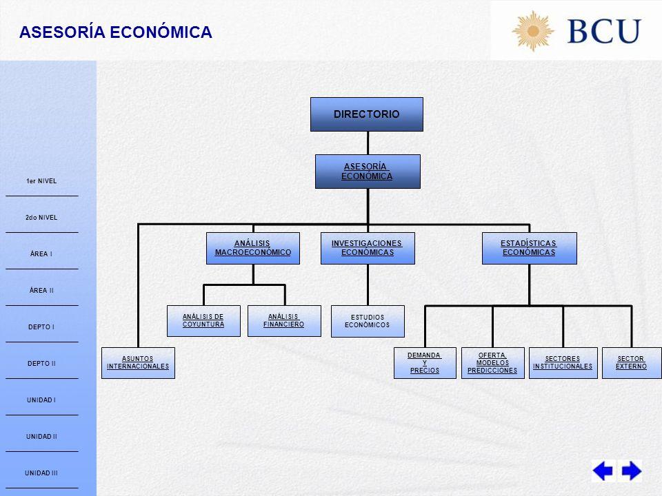 ASESORÍA ECONÓMICA DIRECTORIO ASESORÍA ECONÓMICA ANÁLISIS