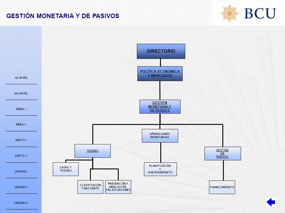 GESTIÓN MONETARIA Y DE PASIVOS