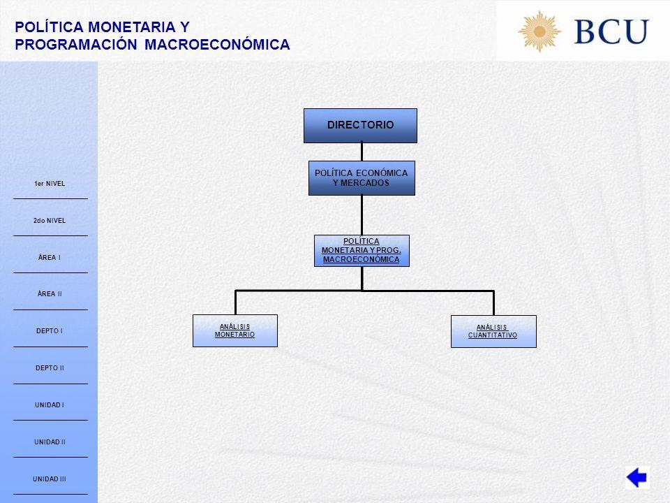 POLÍTICA MONETARIA Y PROGRAMACIÓN MACROECONÓMICA