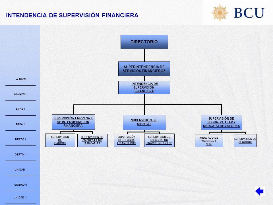 SERVICIOS FINANCIEROS SUPERVISIÓN DE RIESGOS MERCADO DE VALORES Y AFAP