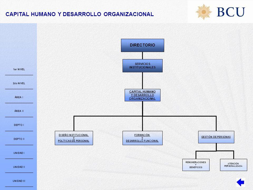 CAPITAL HUMANO Y DESARROLLO ORGANIZACIONAL