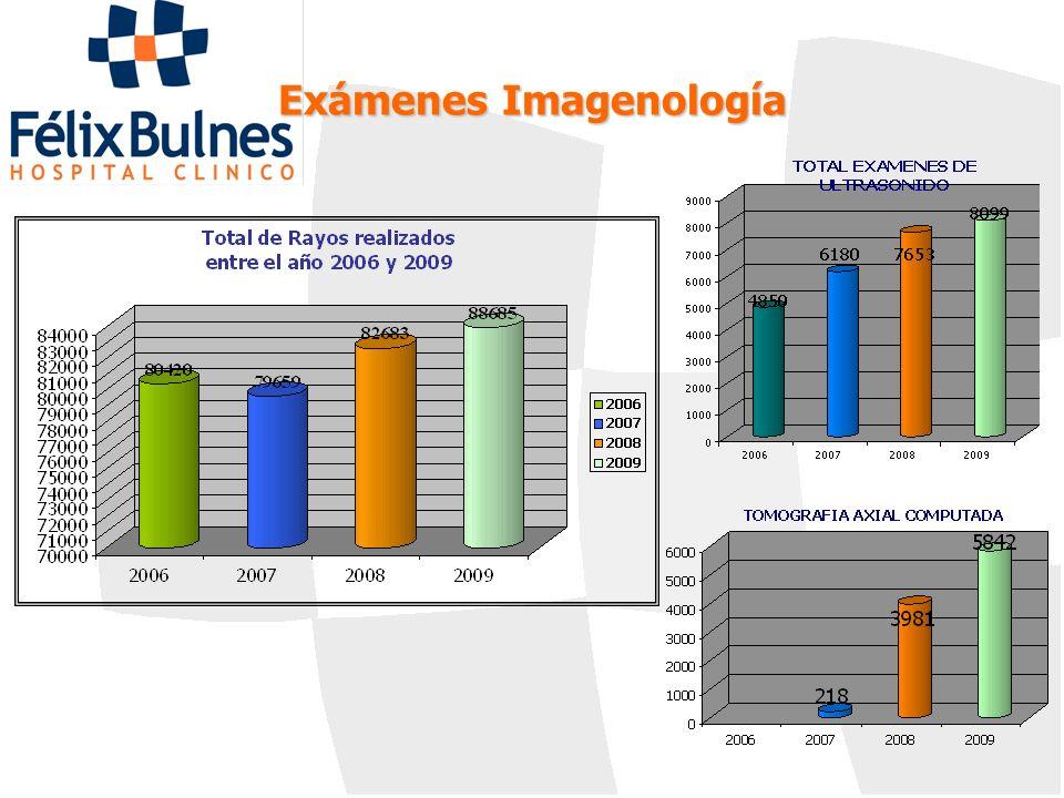 Exámenes Imagenología