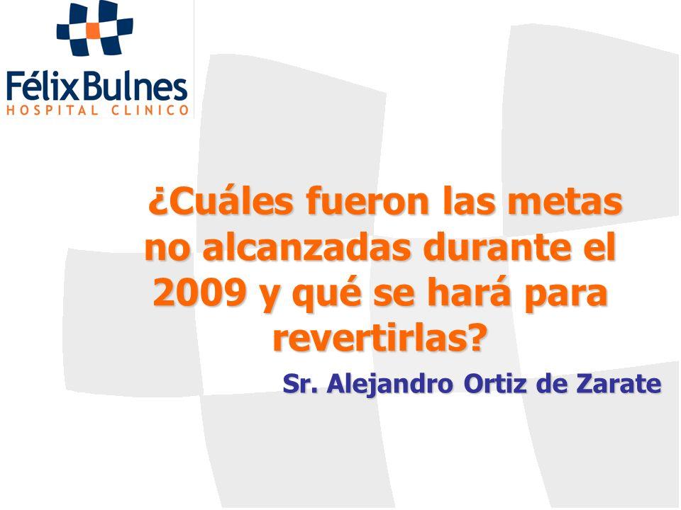 Sr. Alejandro Ortiz de Zarate