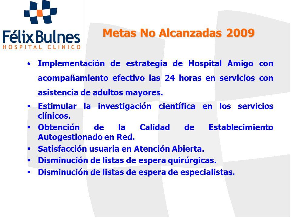 Metas No Alcanzadas 2009
