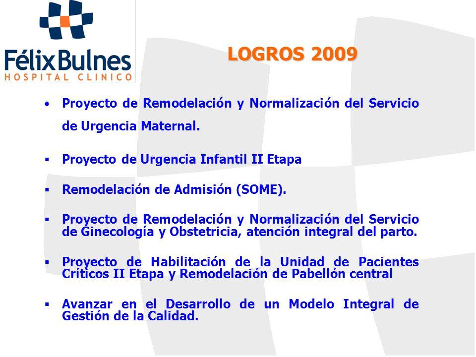 LOGROS 2009 Proyecto de Remodelación y Normalización del Servicio de Urgencia Maternal. Proyecto de Urgencia Infantil II Etapa.