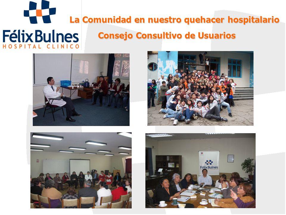 La Comunidad en nuestro quehacer hospitalario