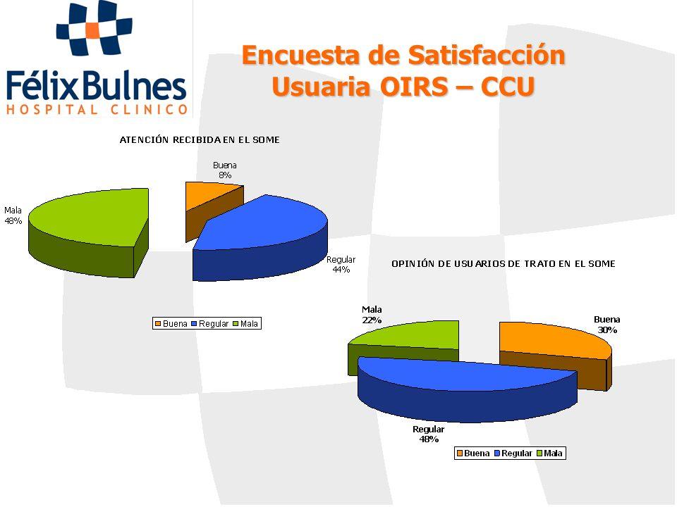 Encuesta de Satisfacción Usuaria OIRS – CCU